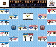 1999 Stanley Cup Playoff Bracket Dallas Stars Championship