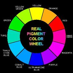 Psychology : Other Color Wheel