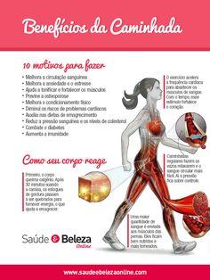 Infográfico com os benefícios da prática da caminhada para sua saúde…