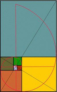 ArteSauces: La sección Aurea o Divina Proporción
