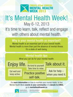 Mental Health Week is a good time to learn, talk, reflect and engage with others about mental health. Actually, any time is good - just do it! Healthy Sandwich Recipes, Healthy Sandwiches, Health Snacks For Work, Healthy Snacks For Diabetics, Mental Health Week, Mental Health Awareness, Healthy Lifestyle Changes, Bath And Beyond Coupon, Health Breakfast