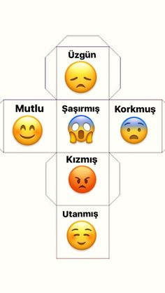 The emotional membrane. Emotions Cards, Feelings And Emotions, Infant Activities, Activities For Kids, Emotional Abandonment, Learn Turkish, Turkish Language, Hidden Pictures, Educational Crafts