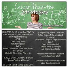 Foods-Cancer-Prevention-Strategies.jpg (640×640)