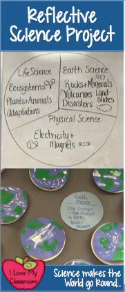 I Love My Classroom: Reflective Science Project