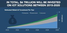 THE IoT 101 REPORT: Your essential guide to the Internet of...