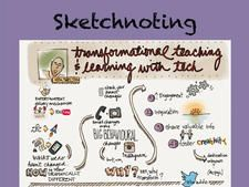 Sketchnoting by Lisette Casey