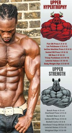 Muscle growth is mainly controlled through caloric intake. Assuming all is normal with your physiology, even the best hypertrophy program won't build appreciable amounts of muscle if there are. Weight Training Workouts, Gym Workout Tips, Workout Men, Workout Routines, Weekly Workout Plans, Bodybuilding Workouts, Female Bodybuilding, Muscle Building Workouts, Chest Workouts