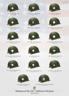 "captain-price-official: "" Helmet markings of the Airborne Division during WWII "" Airborne Army, 101st Airborne Division, Army Infantry, Paratrooper, Luftwaffe, Military Gear, Military History, M1 Helmet, Army Ranks"