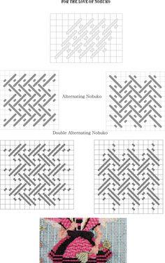 Nobuko variations