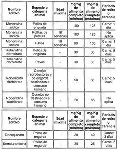 RES-1992 EXENTA 13-MAY-2006 MINISTERIO DE AGRICULTURA, SERVICIO AGRICOLA Y GANADERO, DIRECCIÓN NACIONAL - Ley Chile - Biblioteca del Congreso Nacional