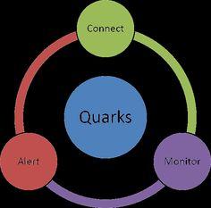 IBM Quarks http://wiki.apache.org/incubator/QuarksProposal