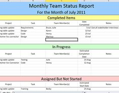 Monthly Work Report Template Entrancing Project Management Dashboard Httpwww.projectmanagementknowhow .