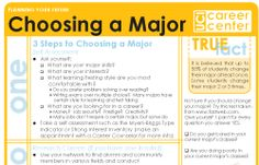 Need help choosing a major? Click the photo to find out more!