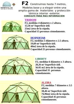 DOMOS GEODESICOS ARTESANALES: DOMO Salas Polivalentes Dome House, Tech Hacks, Geodesic Dome, Small Space Living, Alternative Energy, Interior Exterior, Glamping, Outdoor Gear, How To Plan