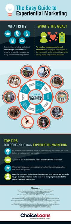 The SME Guide to Experiential Marketing