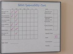 Responsibility Chart - a different way to do it