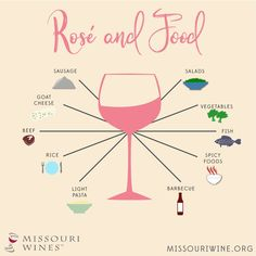 Missouri Rosés | MO Wine Spicy Recipes, Wine Recipes, Light Pasta, Wine Education, Wine Pairings, Red Grapes, Wine Making, Wineries