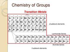 Periodic table thermogenics pinterest periodic table oxide chemistry the periodic table cerca amb google urtaz Gallery
