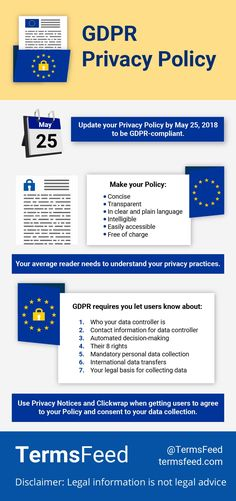 Make sure your Privacy Policy is updated to be GDPR-compliant by May! Learn more about what you need to do here.