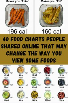 40 Food Charts People Shared Online That May Change The Way You View Some Foods Clean Funny Jokes, Funny Jokes To Tell, Crazy Funny Memes, Funny Laugh, Wtf Funny, Funny Facts, Hilarious, Laughing Jokes, Laughing So Hard