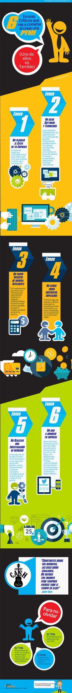 6 errores críticos a la hora de crear una empresa #infografia