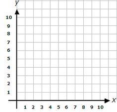 1000 images about math coordinate grids on pinterest decimal fractions and math. Black Bedroom Furniture Sets. Home Design Ideas