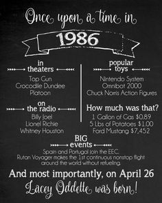 1986 Infographic Sign 30th Birthday Year by BabyFourOneOne                                                                                                                                                                                 More