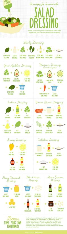 How to Make a Simple Vinaigrette Salad Dressing - Essen und trinken - Easy homemade salad dressing recipes infographic; Because store-bought salad dressing just can't compete! Vinaigrette Salad Dressing, Salad Dressing Recipes, Vinaigrette Recipe, Homemade Healthy Salad Dressing, Homemade Dressing, Cooking Recipes, Healthy Recipes, Simple Recipes, Cooking Tips