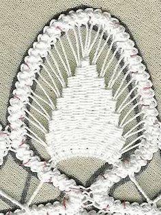 om point lace spets och adhd: hur börjar man jobba med spetsen i bilder Filet Crochet, Freeform Crochet, Irish Crochet, Hand Embroidery Stitches, Lace Embroidery, Crochet Stitches, Crochet Dishcloths, Crochet Doilies, Crochet Lace