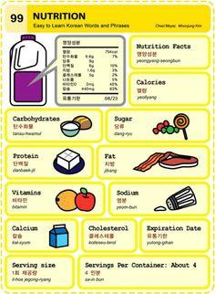 Hangul - nutrition