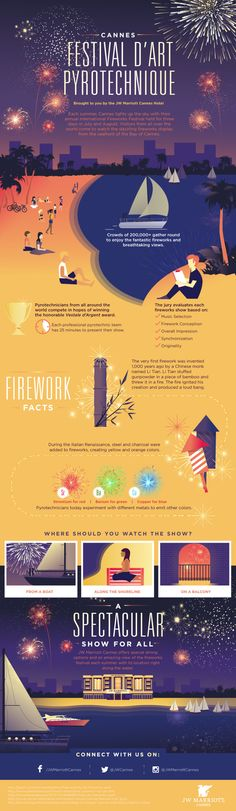 Learn about the fireworks set off during the event and what the shows entail during Festival D'Art Pyrotechnique Cannes our latest infographic with JW Marriott Cannes Hotel. Cannes, Festival D'art, Web Design, Site Design, Design Thinking Process, Short Film Festivals, 5 Star Resorts, All Meme, Event Page