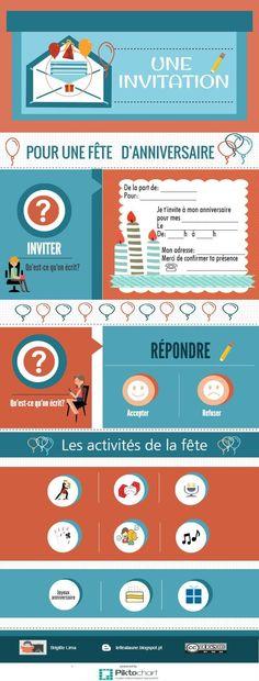 Apprendre à écrire une invitation + 4 activités sur le blog Le FLE à la Une by Brigite Lima