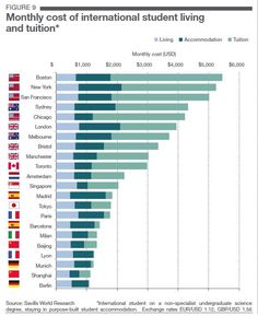 Gawc globalization and world cities ranking 2010 cities gawc globalization and world cities ranking 2010 cities liveability index pinterest gumiabroncs Images