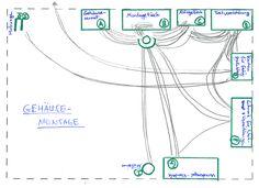 Spaghetti-Diagramm