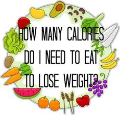 How many calories do I need to eat to lose weight?