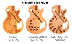 This guide details the different tone woods that go into making a Gibson Les Paul guitar. Guitar Logo, Guitar Diy, Guitar Shop, Music Guitar, Guitar Vector, Jazz Guitar, Gibson Les Paul, Les Paul Guitars, Les Paul Standard