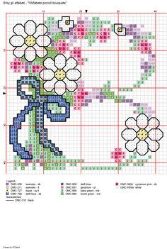 Alfabeto piccoli bouquets: B