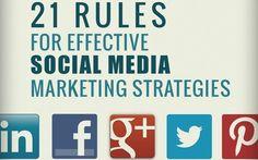 Come impostare una strategia sui Social Media