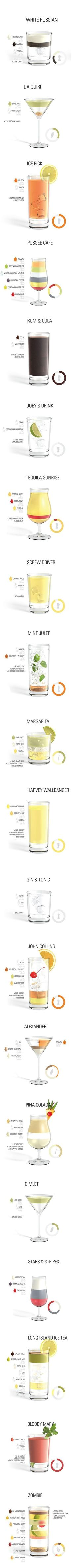 Recipe for a few good drinks for the weekend