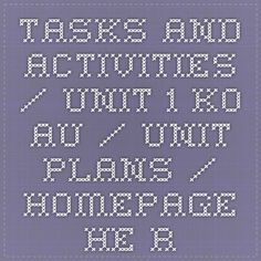 Tasks and activities / Unit 1 Ko au / Unit plans / Homepage - He reo tupu, he reo ora Unit Plan, Oras, Activities, How To Plan, Math, School Timetable, Math Resources, Mathematics