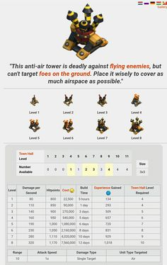 Clash Of Clans Troops, Leo, Clash Of Clans Hack, Hay Day, Archer, Dragon Ball, Pikachu, Games, Words