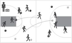 Here's an interesting soccer lead-up game that is challenging and fun. By Bob Gallagher