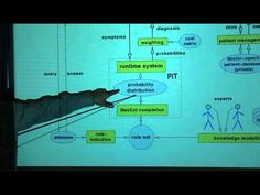 Artificial Intelligence Lecture No. 9  - LEXMED  - Reasoning with Bayesian Networks