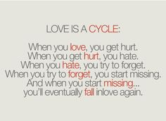 """Love Is A Cycle"""
