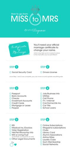 Checklist For Changing Your Name After Your Wedding! The absolute best tips and resources for changing your name after you get married!The absolute best tips and resources for changing your name after you get married! Wedding On A Budget, Wedding Tips, Wedding Hacks, Wedding 2017, Wedding Venues, Trendy Wedding, Elegant Wedding, Wedding Reception, Wedding Stuff
