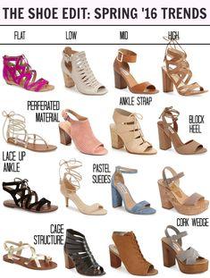 Spring Summer 2016 Sandal Trends