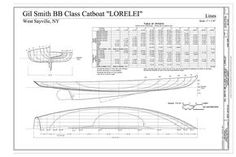 Gil Smith catboat 'Lorelei'