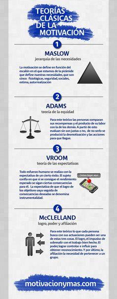 ... Teorías clásicas de la Motivación #infografia #infographic