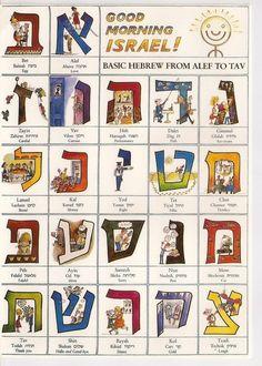 Judaica Israel Postcard Alef To Tav Basic Hebrew in Collectibles, Postcards, Religions | eBay