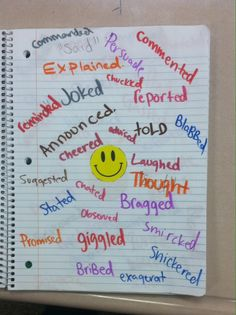 """What can we say instead of """"Said"""". In an effort to help students avoid the overuse of the word """"Said"""" in their writings, we brainstormed what our characters can say when they're happy or in a good mood. This gives students a list of words to use to properly describe their characters happy mood."""
